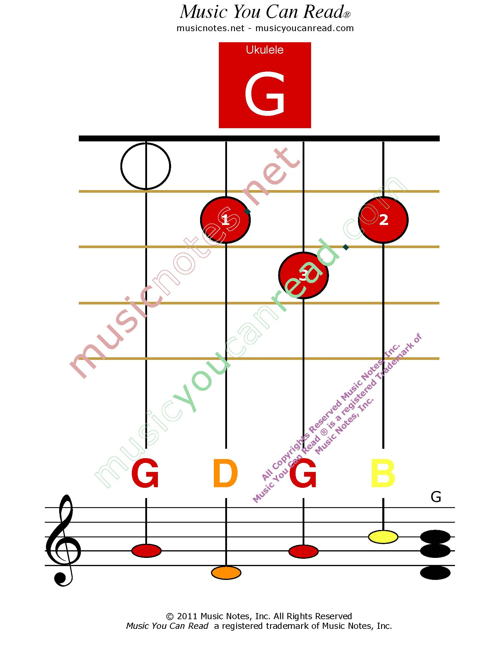Music You Can Read Ukulele Chord Chart, G