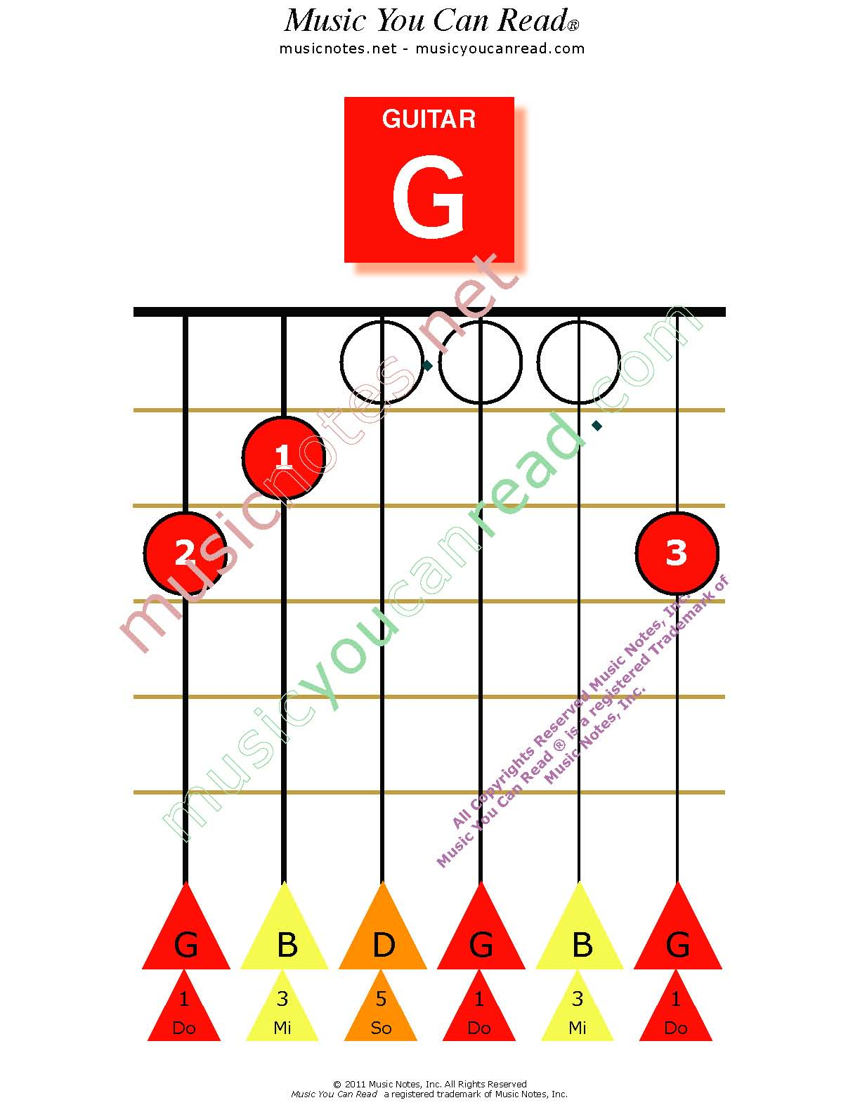 Music You Can Read Guitar Chord Chart - G