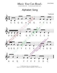 Click to Enlarge: Alphabet Song Letter Names Format