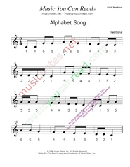 Click to Enlarge: Alphabet Song  Pitch Number Format