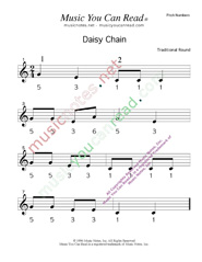 "Click to Enlarge: ""Daisy Chain"" Pitch Number Format"
