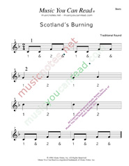 "Click to enlarge: ""Scotland's Burning"" Beats Format"