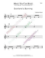 """Scotland's Burning"" Music Format"