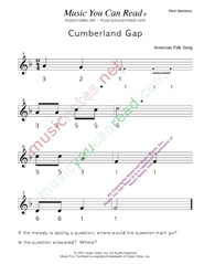 "Click to Enlarge: ""Cumberland Gap"" Pitch Number Format"