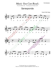 "Click to Enlarge: ""Sarasponda"" Pitch Number Format"
