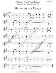 "Click to Enlarge: ""Home on the Range,"" Pitch Number Format"